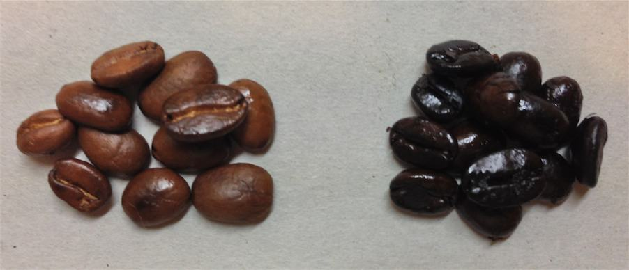 Compare beans