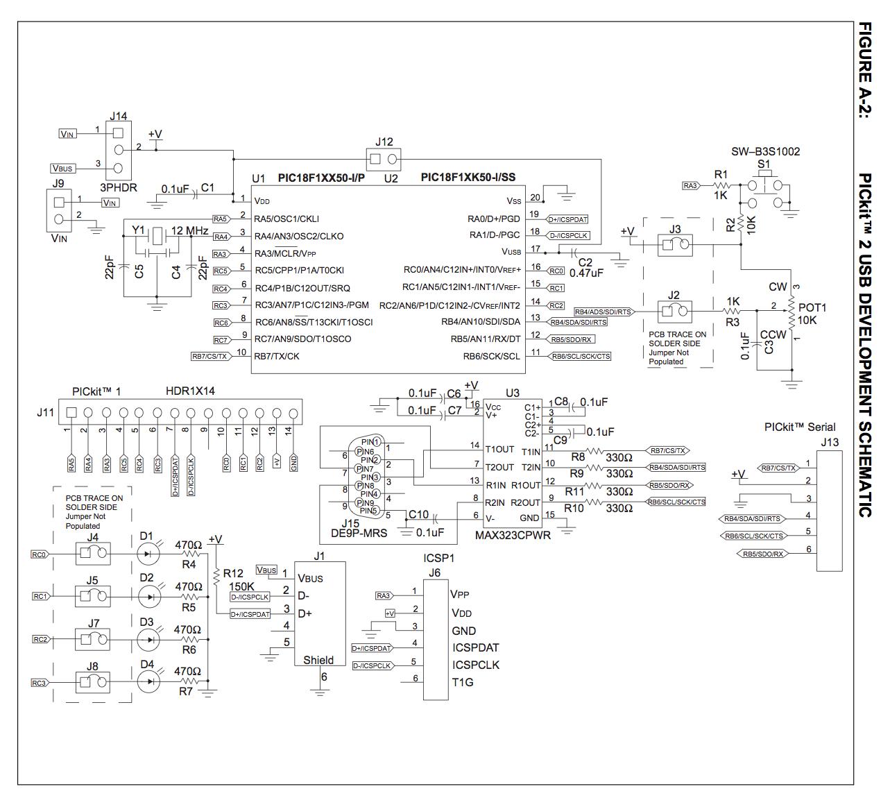 DevKit with 18F14K50