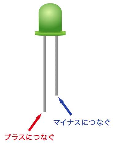 Led connect
