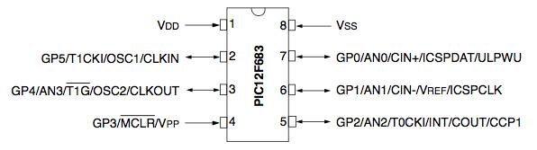 Pic12f683 pins