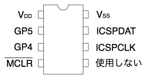 Pic12f683 usage