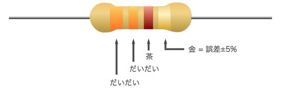 Resistor revised