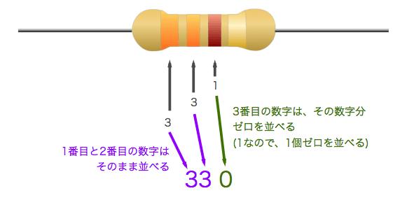 Resistor value