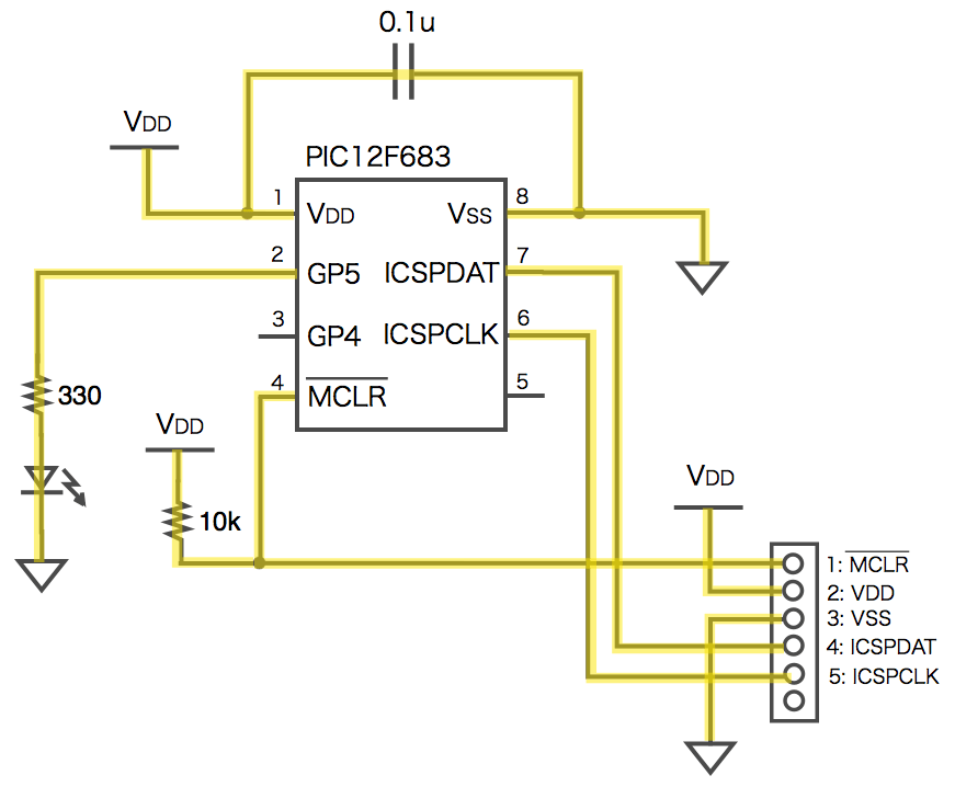 Diagram led