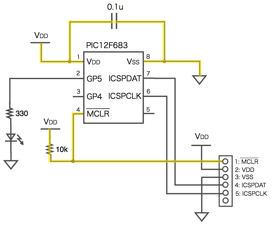 Diagram mclr r