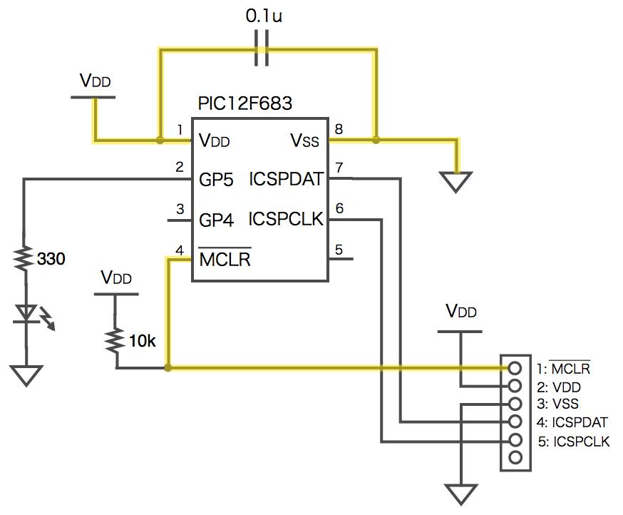 Diagram mclr