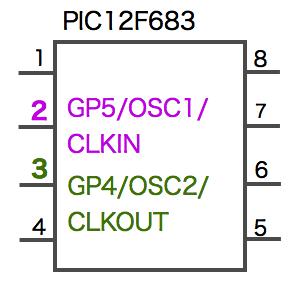 Pic12f683 clk pins