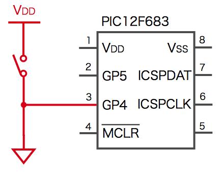 Switch gp4 gnd