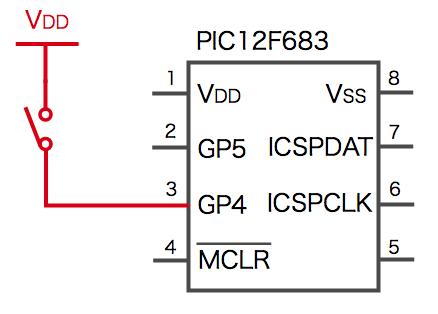 Switch gp4 open