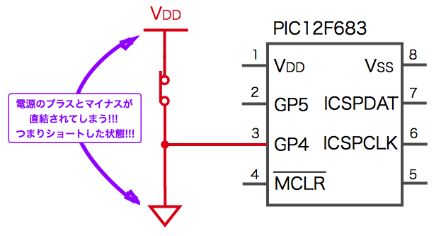 Switch gp4 short