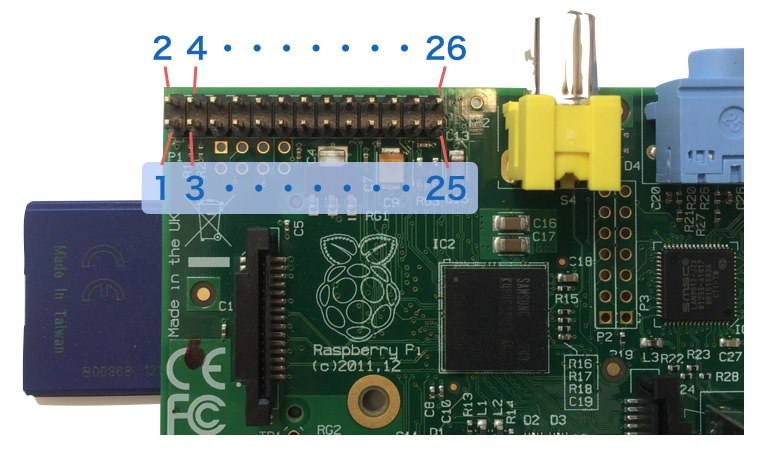 Raspi gpio pin numbering