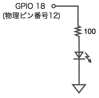 Raspi led controlling diagram