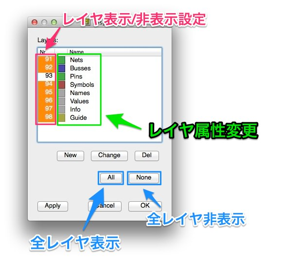 Layer setting dialog