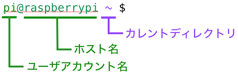 Raspi cp 3
