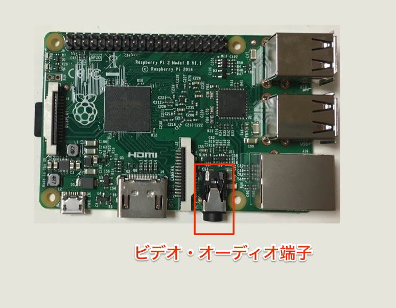 Raspi video connector