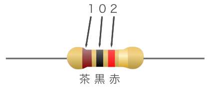 Resistor 1k color