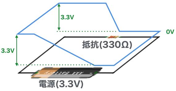 Circuit example kirch