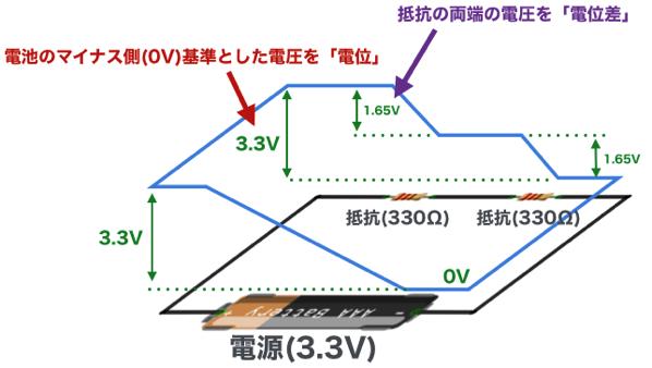 Circuit example serial 7