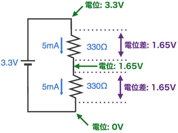 Circuit example serial 8
