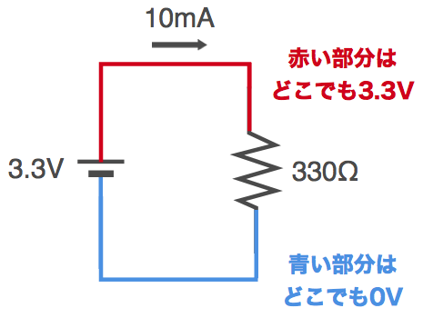 Circuit example voltage