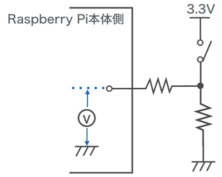 Gpio switch 11