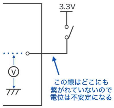 Gpio switch 2