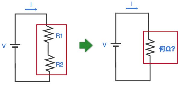 Serial circuit compose