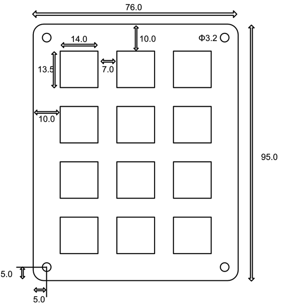 Keypad panel size