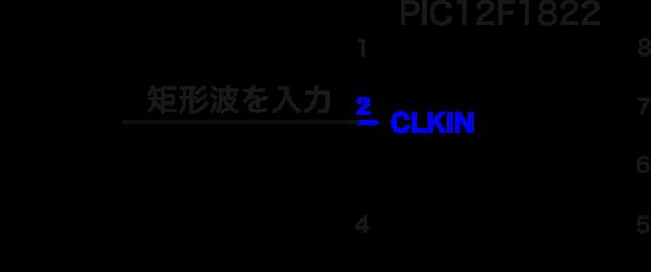 Pic12f1822 clock generation clock in