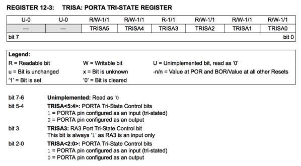 Pic basic 22 datasheet trisa