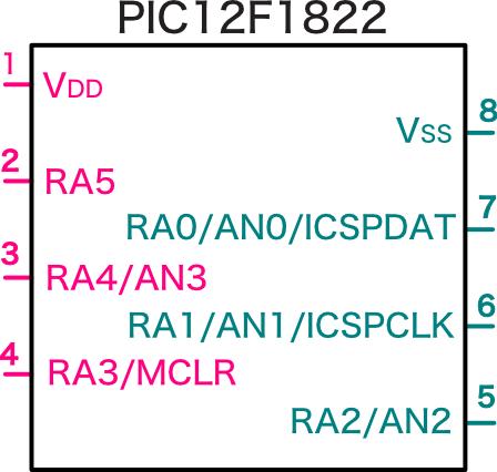 Pic basic 22 pic12f1822 iopins