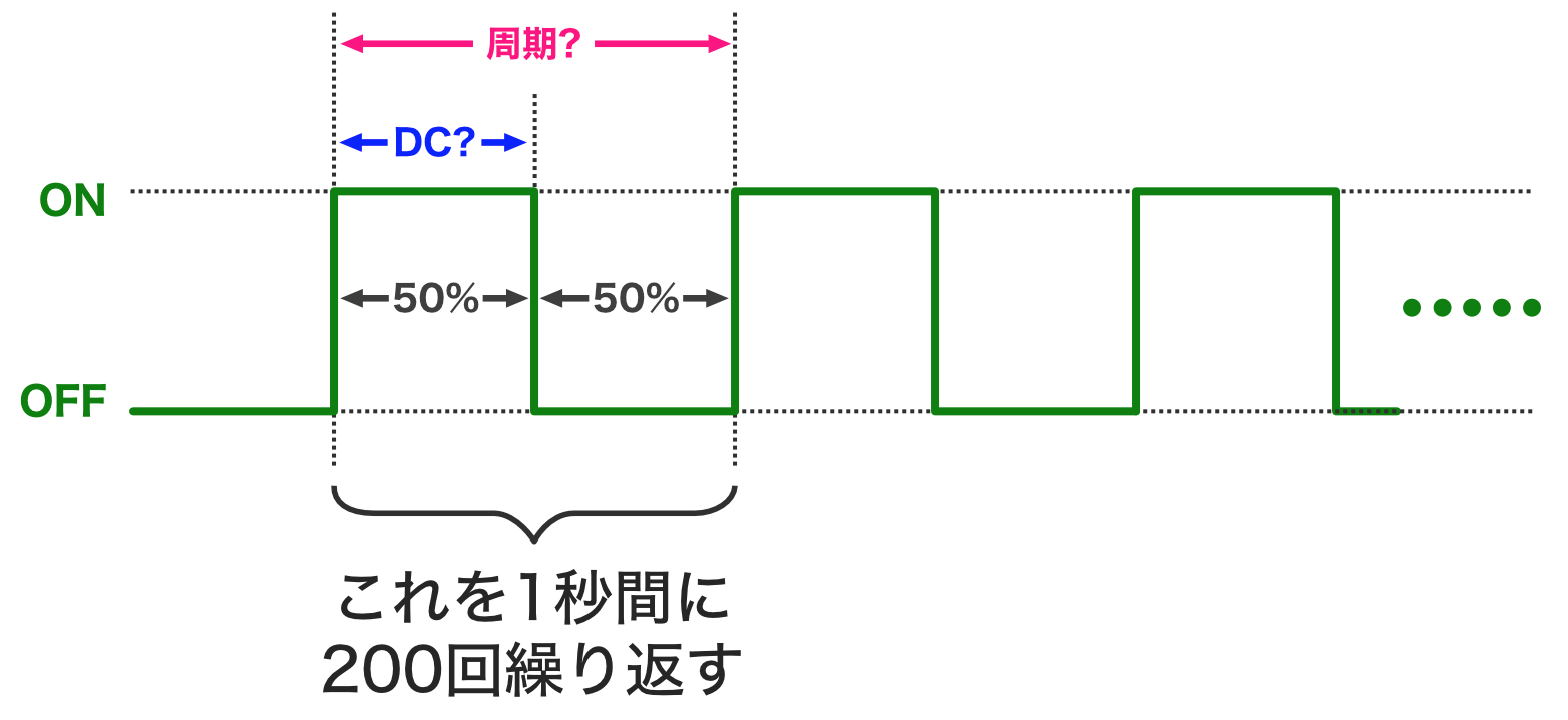 Pic app 3 cycle calculation