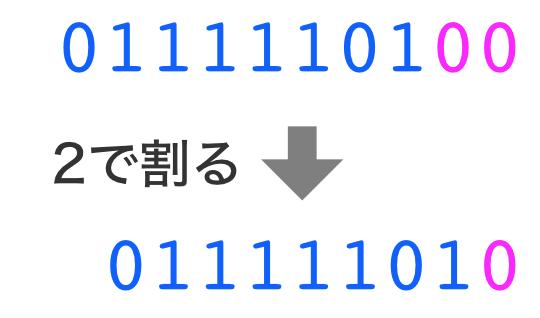 Pic app 4 binary calculation