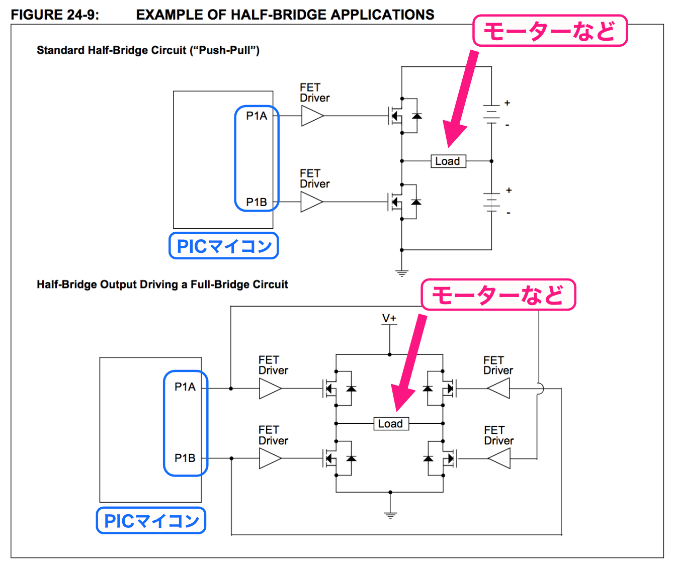 Pic app 4 half bridge schematic