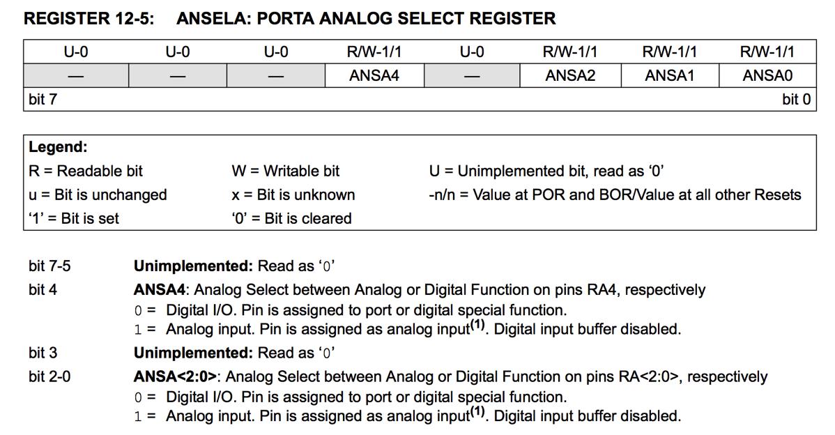 Pic app 7 ansela datasheet