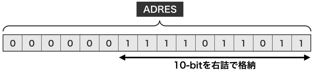 Pic app 10 adres right align