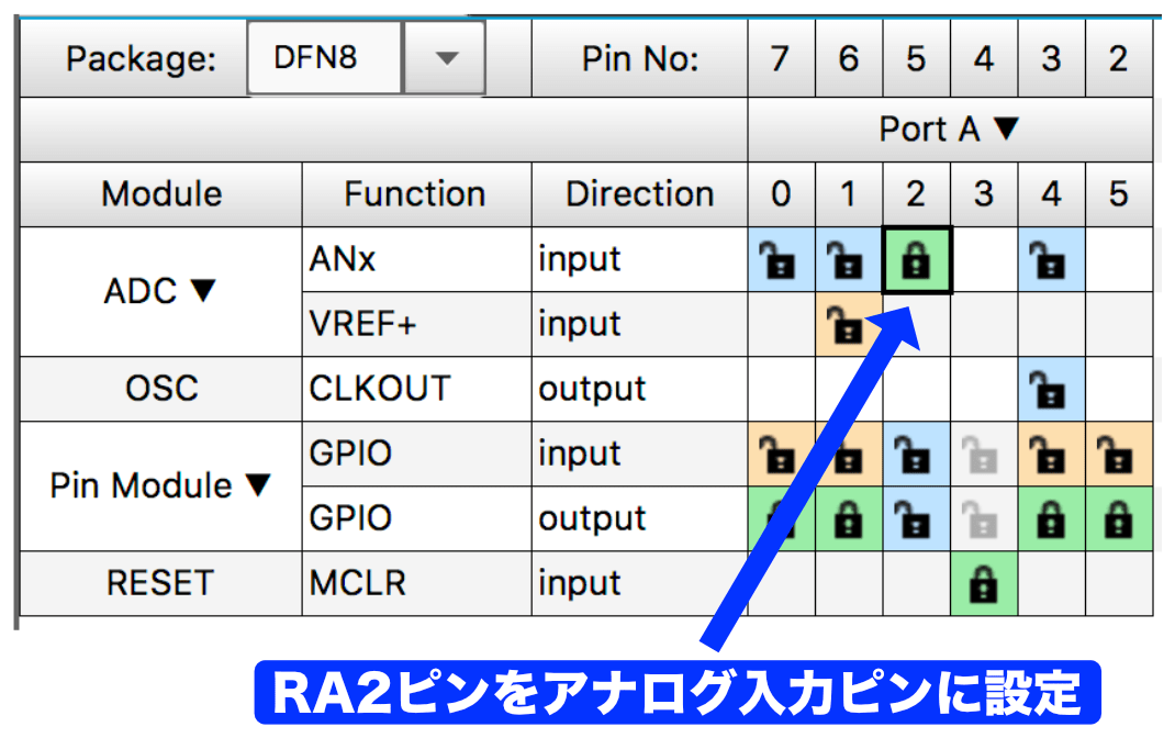 Pic app 29 adc pin set