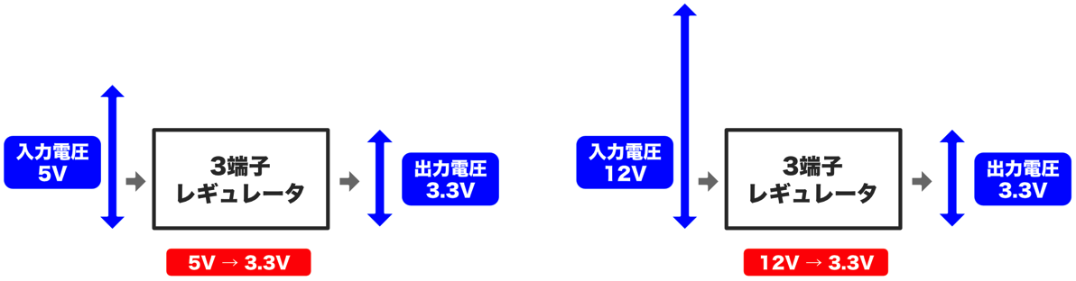 Pic practice 11 regulator voltage