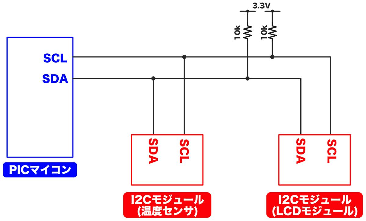 Pic practice 14 i2c toplogy multi