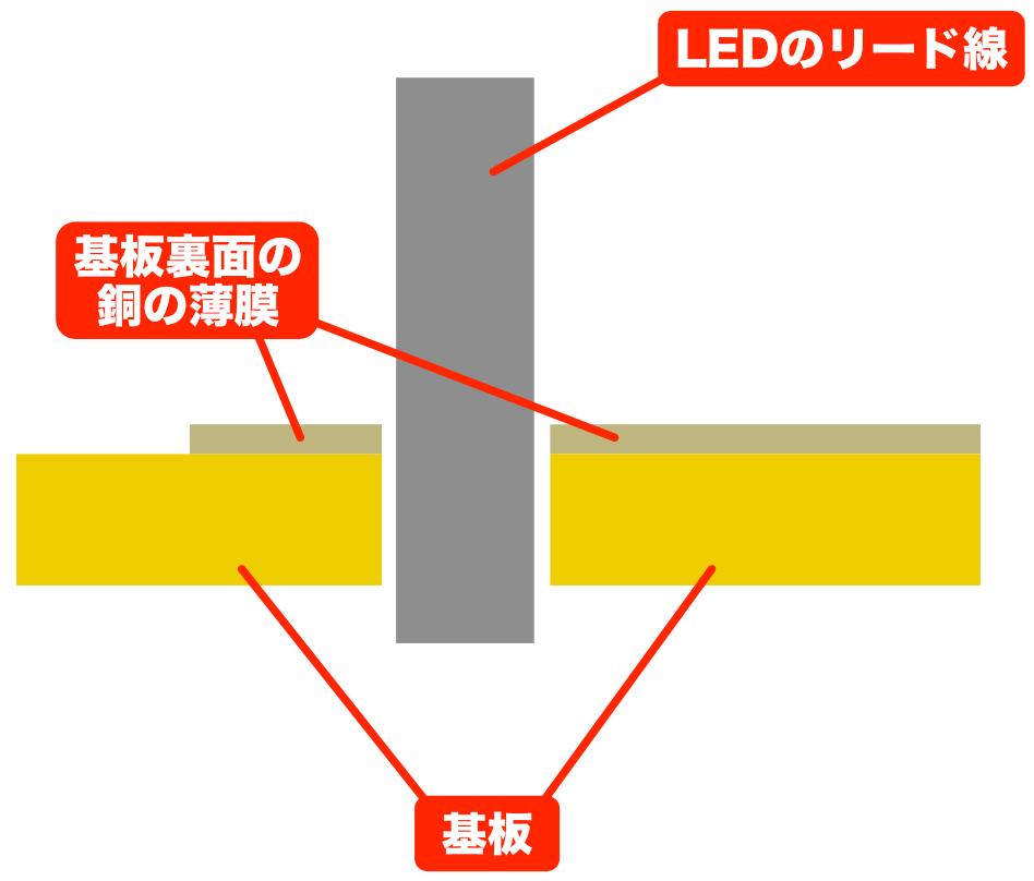 Pic practice 6 cross diagram