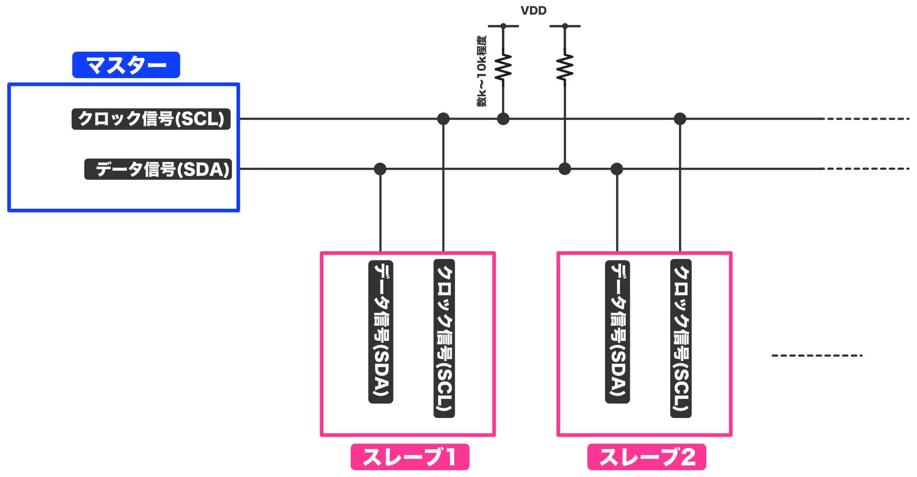 Pic practice 36 i2c topology
