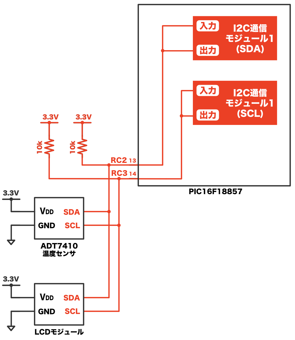 Pic practice 39 i2c pps assign