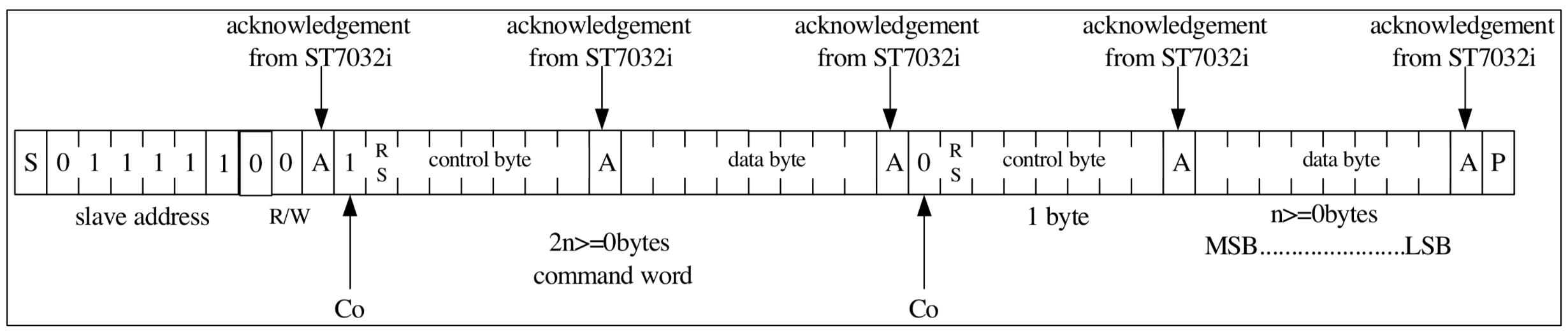 Pic practice 42 i2c protocol