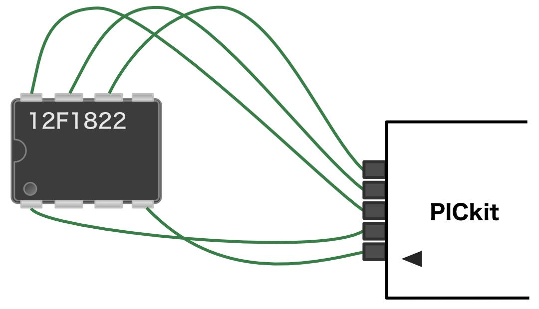 PICkitとPICマイコンの接続