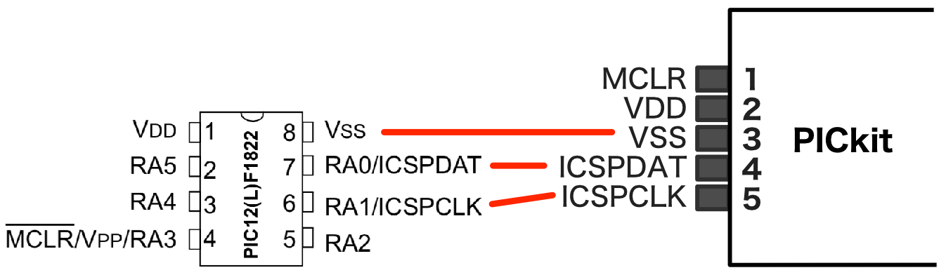 PIC12F1822のPICkit接続ピン