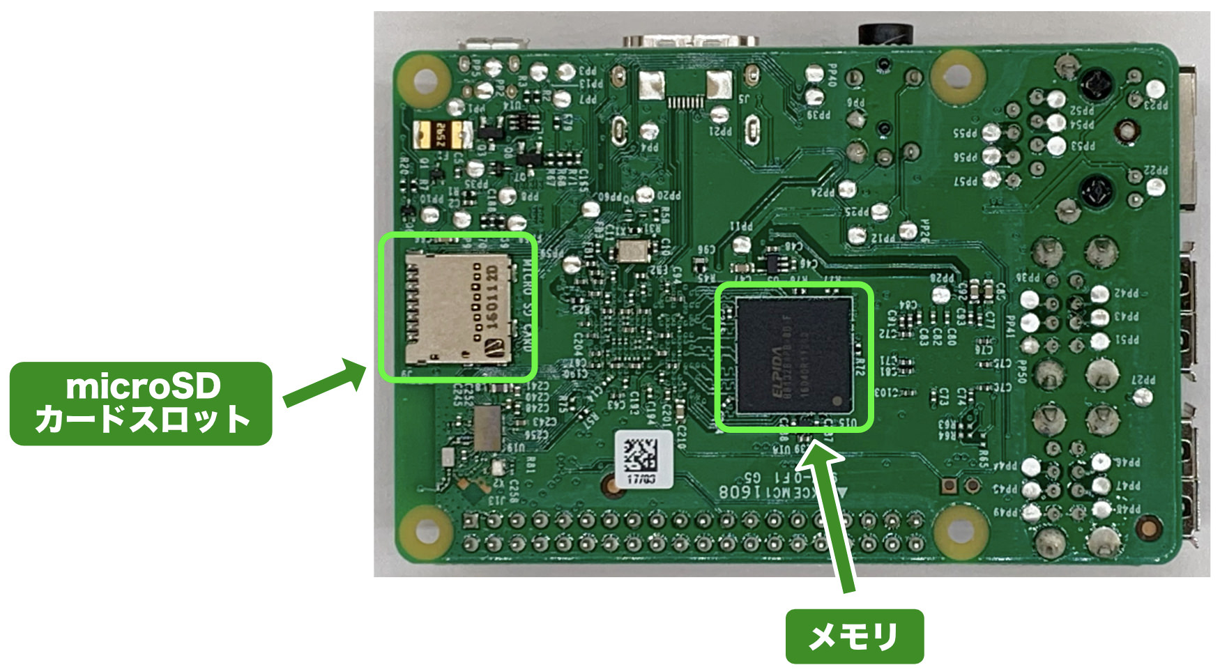 Raspberry Pi Model 3 B裏