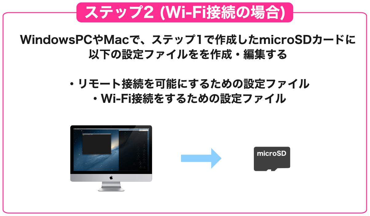 Raspberry Piリモート接続タイプセットアップ2