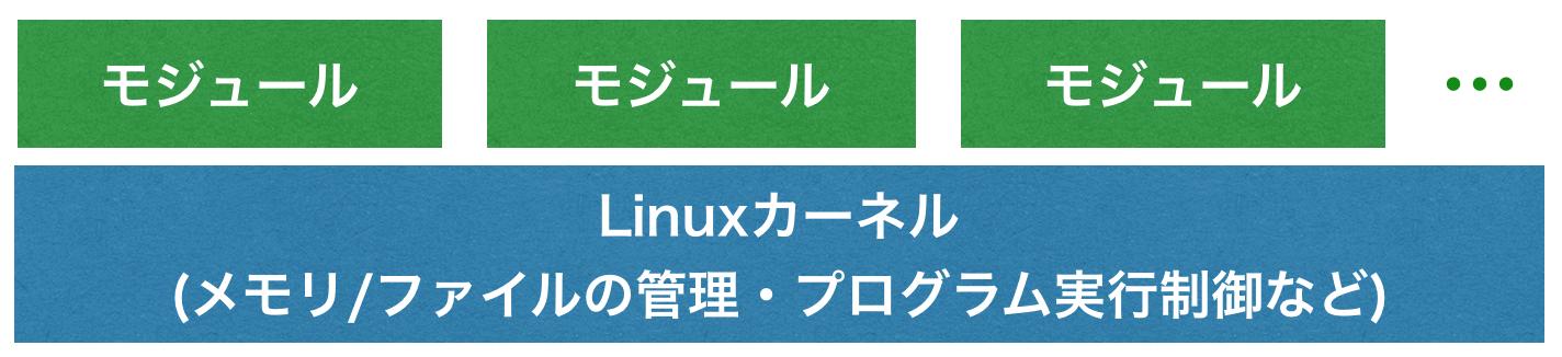 Linux構造