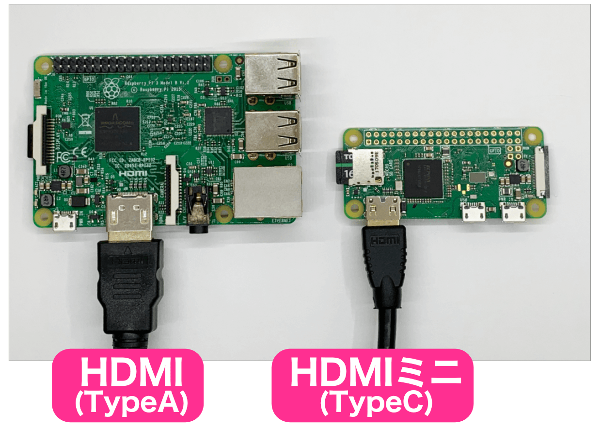 Raspberry Pi HDMIコネクタ