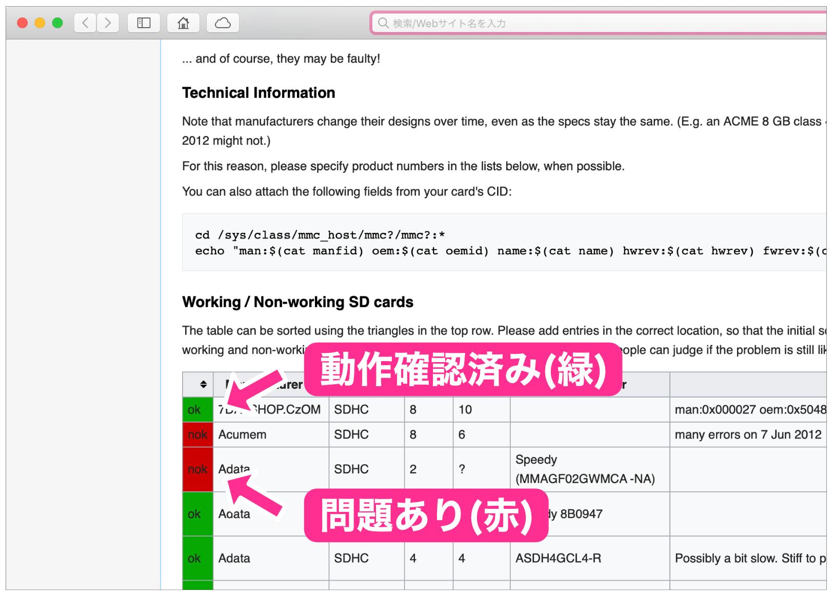 Raspberry Pi SDカード互換性情報